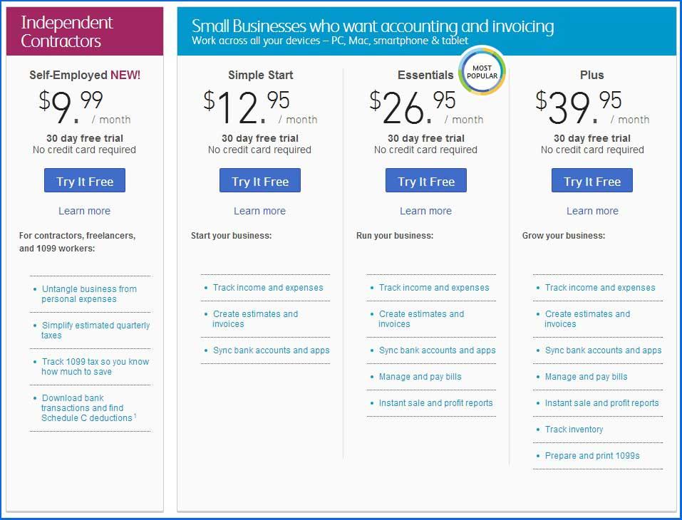 Intuit QuickBooks Online Pricing