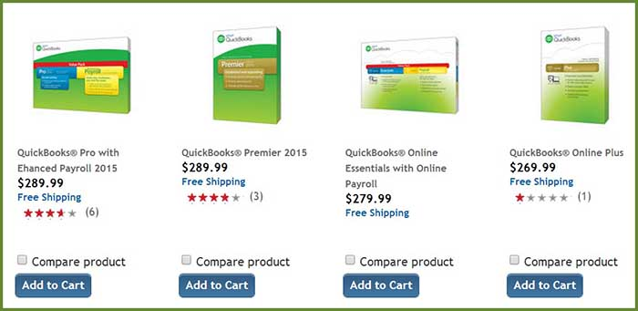 Costco pricing of Intuit QuickBooks Software