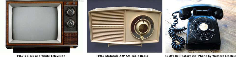 We got three stations on our black and white T.V., there was no F.M. radio and the number for our newly installed rotary phone was 898