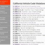 California Vehicle Code Violations